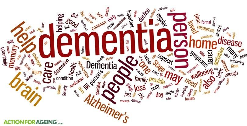 Dementia Keywords